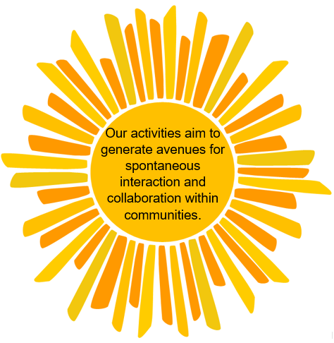 Our-Activities-Aim-To-Generate-Avenues-For-Spontaneous-Interaction-And-Collaboration-Within-Communities