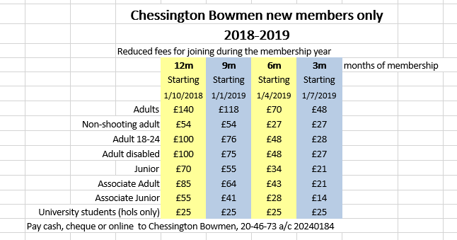 new-members-fees-18-19PNG