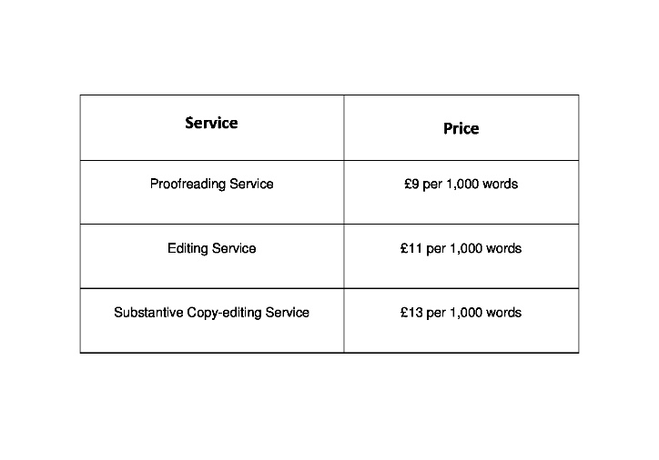 uk proofreading services