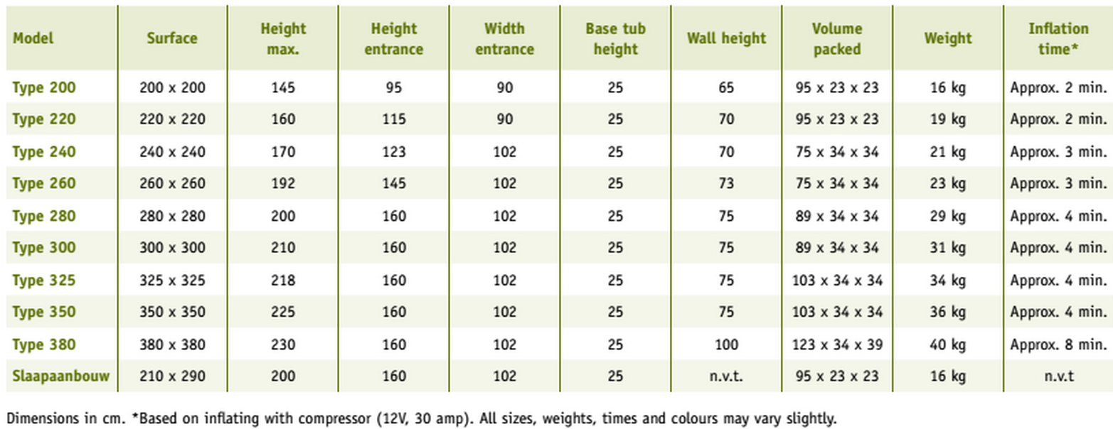 Karsten Tent Specification Table