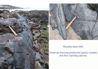 Rhyolite dyke with close-up inset