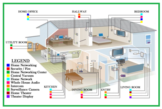 Diagram Of Home Wiring Diagram