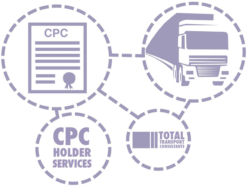 CPC holder services by Total Transport Consultants of Newton Stewart.
