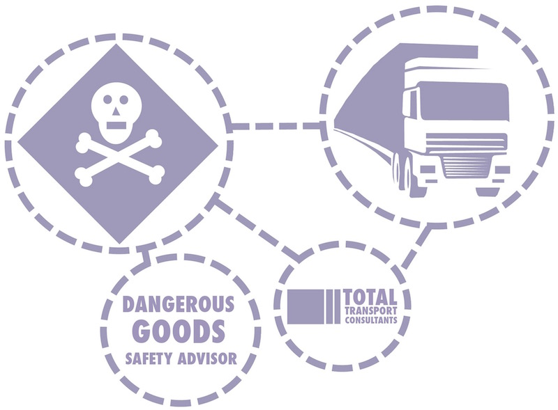 Dangerous Goods Safety Advisor services by Total Transport Consultants of Newton Stewart.