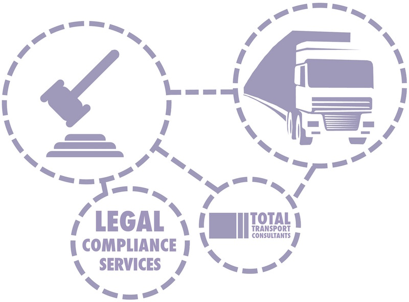 Legal compliance audits fore the haulage industry by Total Transport Consultants of Newton Stewart.