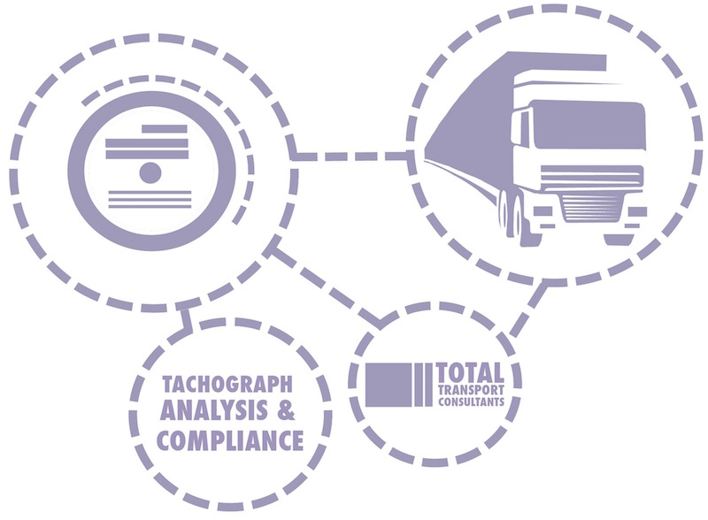 Tachograph analysis and compliance services by Total Transport Consultants of Newton Stewart.