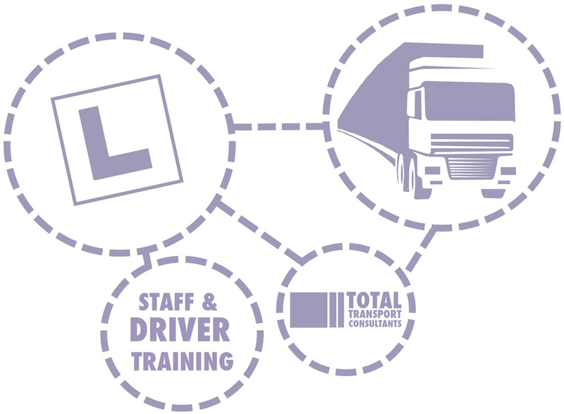 HGV driver training by Total Transport Consultants of Newton Stewart.