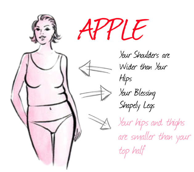 apple-body-shape.png