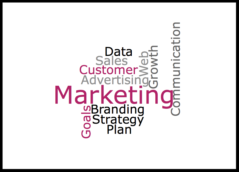 Word cloud showing Marketing, Communication, Goals, Branding, Strategy, Plan, Data, Sales, Customer, Advertising, Web, Growth