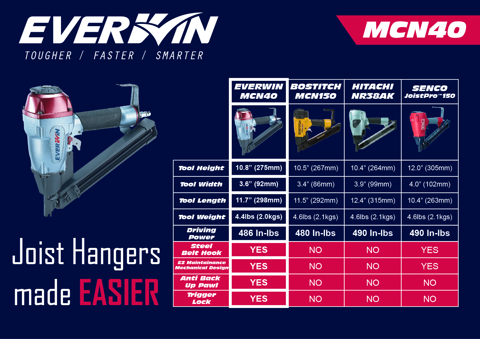 Everwin MCN40 Collated Joist Hanger Nailer