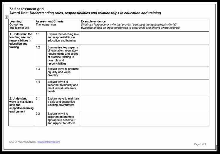 Unit 9 p4 criteria