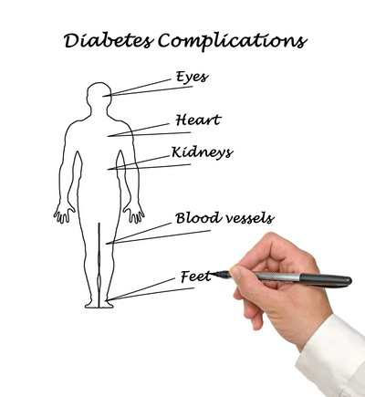 Diabetic Foot Health