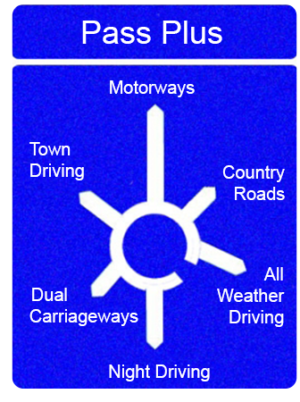 Blue roadsign showing roundabout and six possible directions