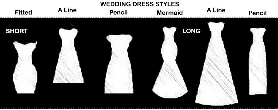 wedding dress styles 2020jpg