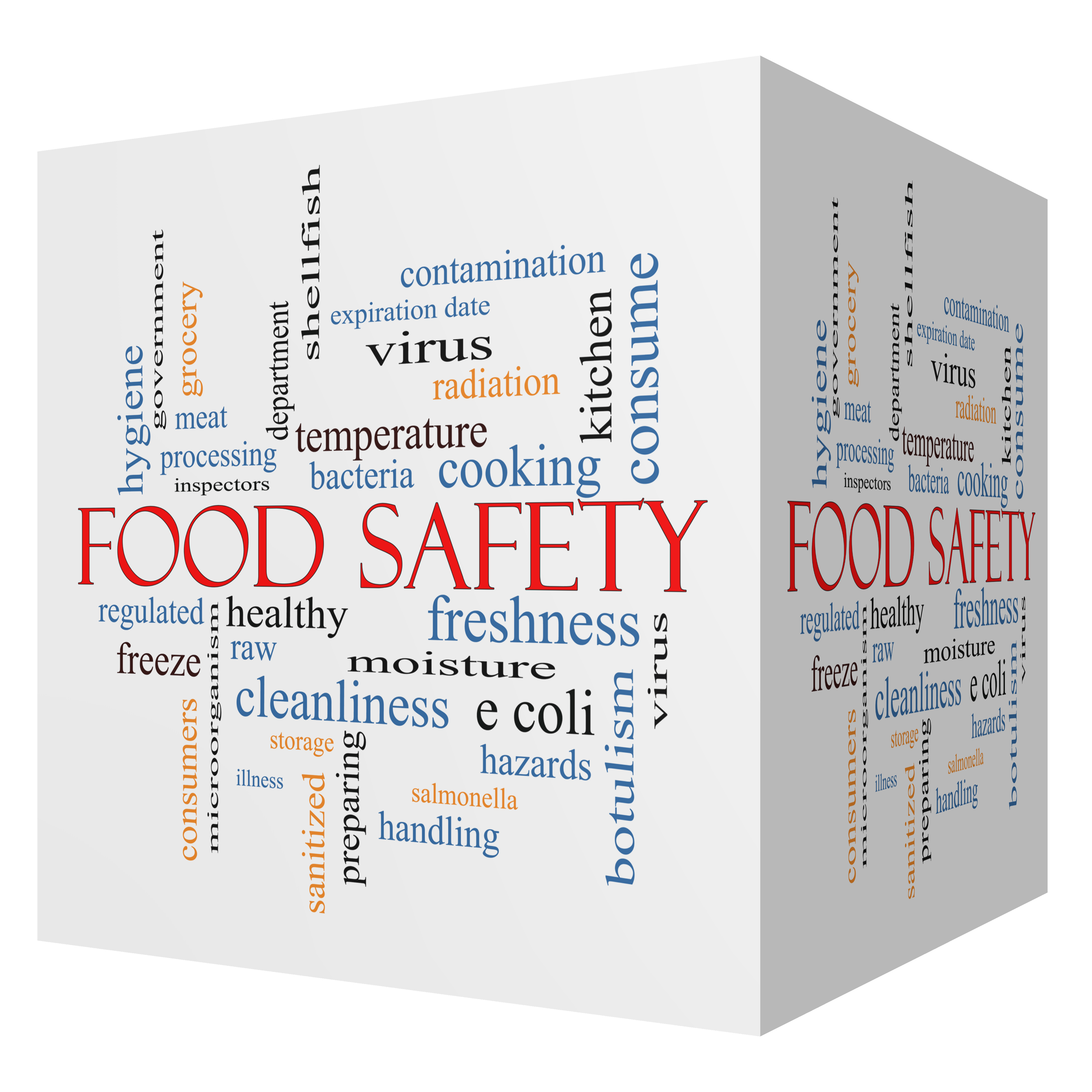 3 Hour Food Safety Review