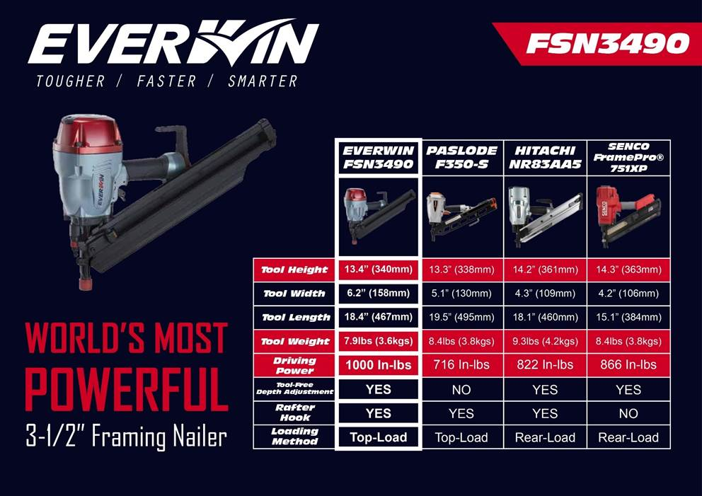 Everwin FSN3490 Construction 90mm 34° Collated Strip Nailer