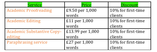 Cost of proofreading dissertation