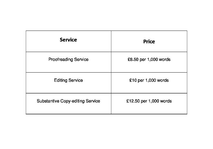 Proofreading uk cheap