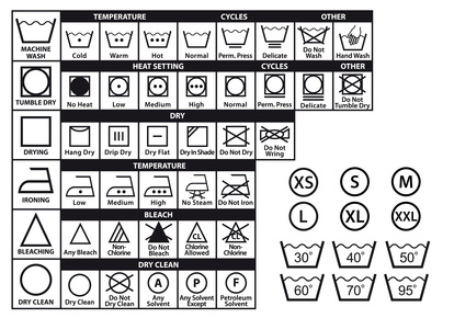Image of washing instructions